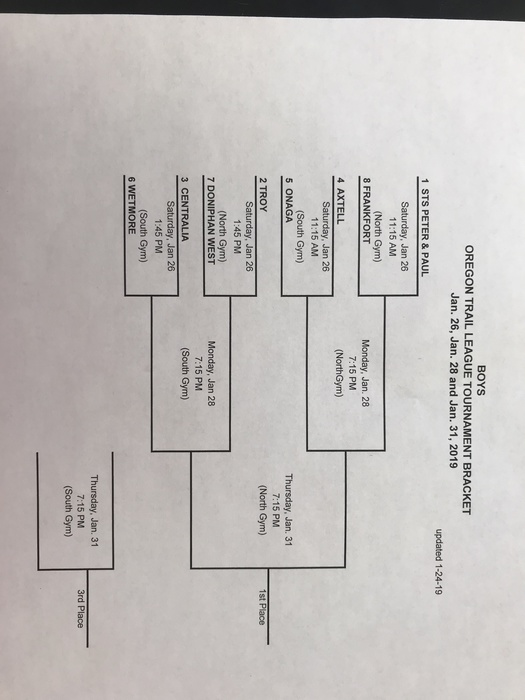 Jr. Boys Bracket