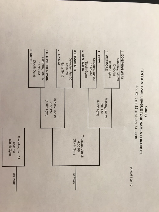 Jr. High Girls Bracket